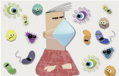 季节性过敏性鼻炎症状?